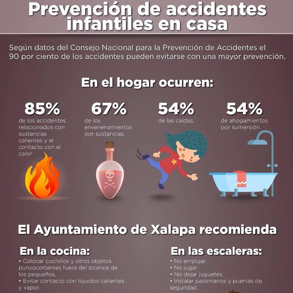 Atenci n constante para evitar accidentes de ni os y for Objetos para el hogar
